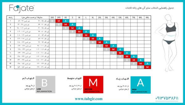 جدول تعیین سایز فاجات